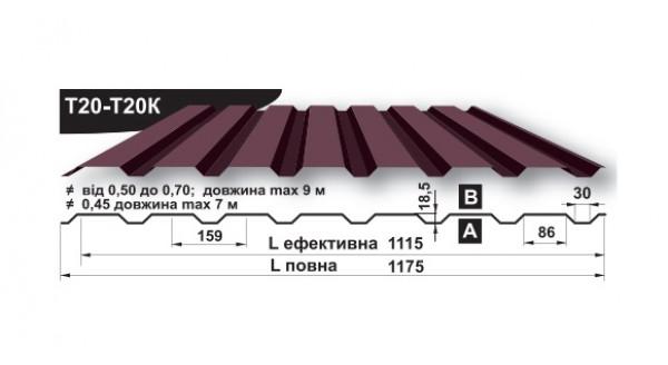 Профнастил Blachy Pruszynski Т-20k в Запорожье по честной цене