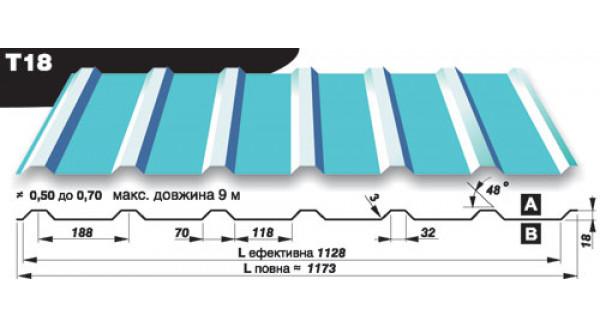 Профнастил Blachy Pruszynski Т-18 в Запорожье по честной цене